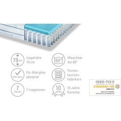 Reduced barrel pocket spring mattresses